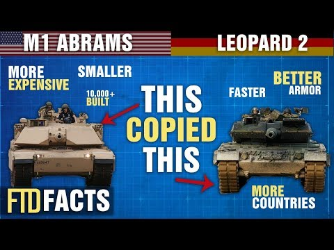 The Differences Between M1 ABRAMS and LEOPARD 2 Battle Tanks