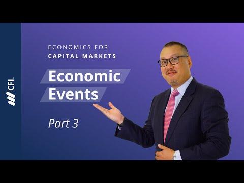 Economic Events | Economics for Capital Markets | Part 1