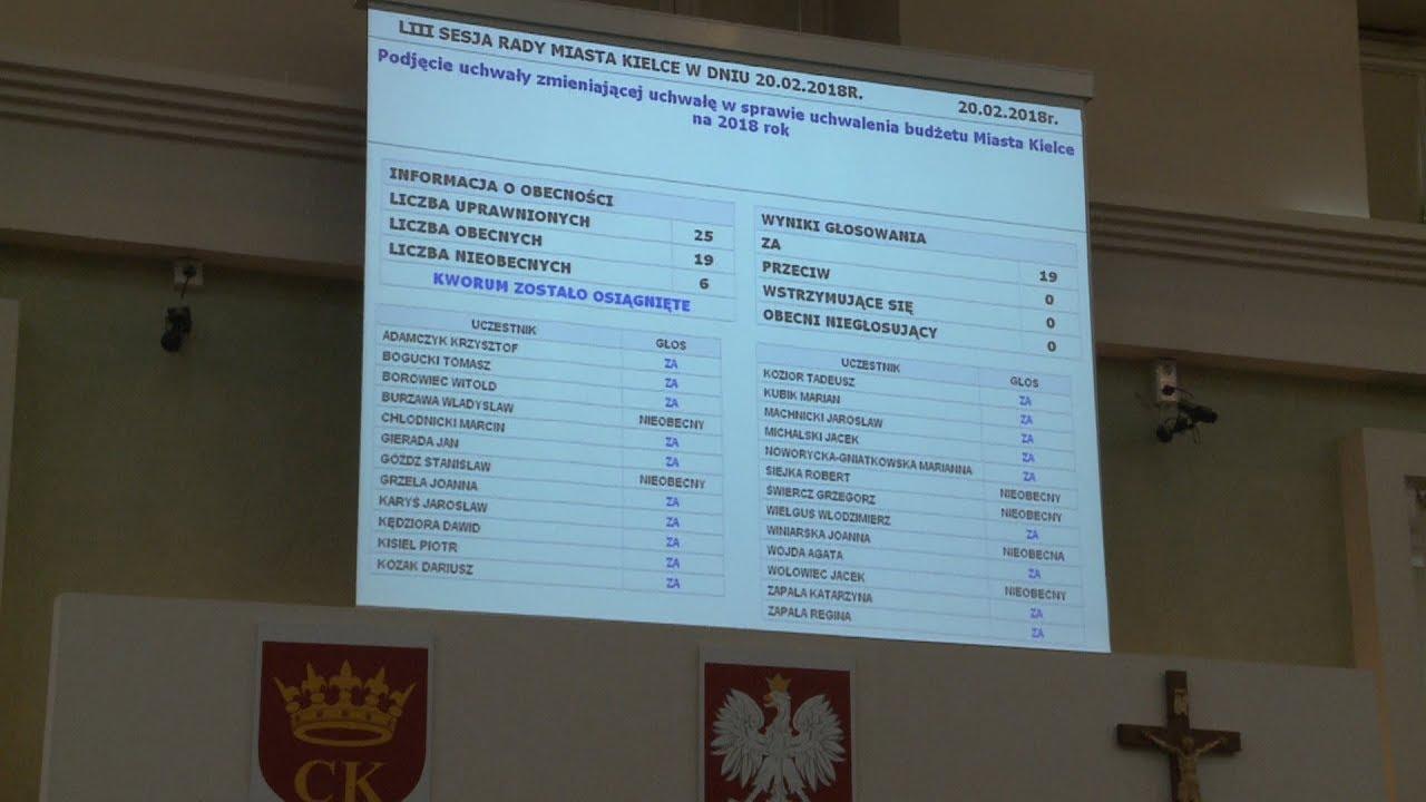 Dodatkowe środki na SP nr 28  i Leśną  – ITV Kielce
