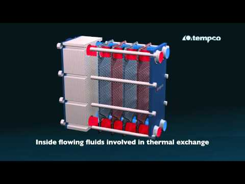 Plate heat exchangers - Tempco