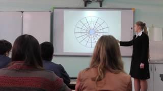Защита учебного проекта «Математика в искусстве»
