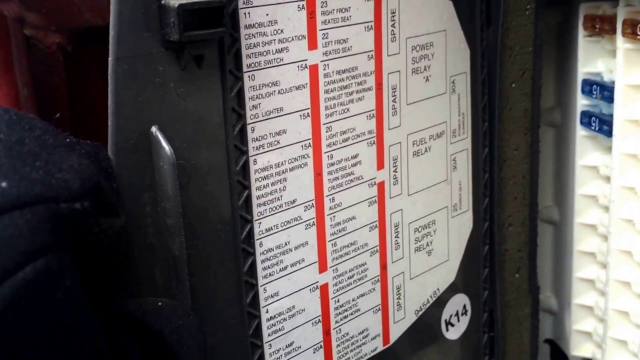Fuse box in a volvo semi truck wiring diagram