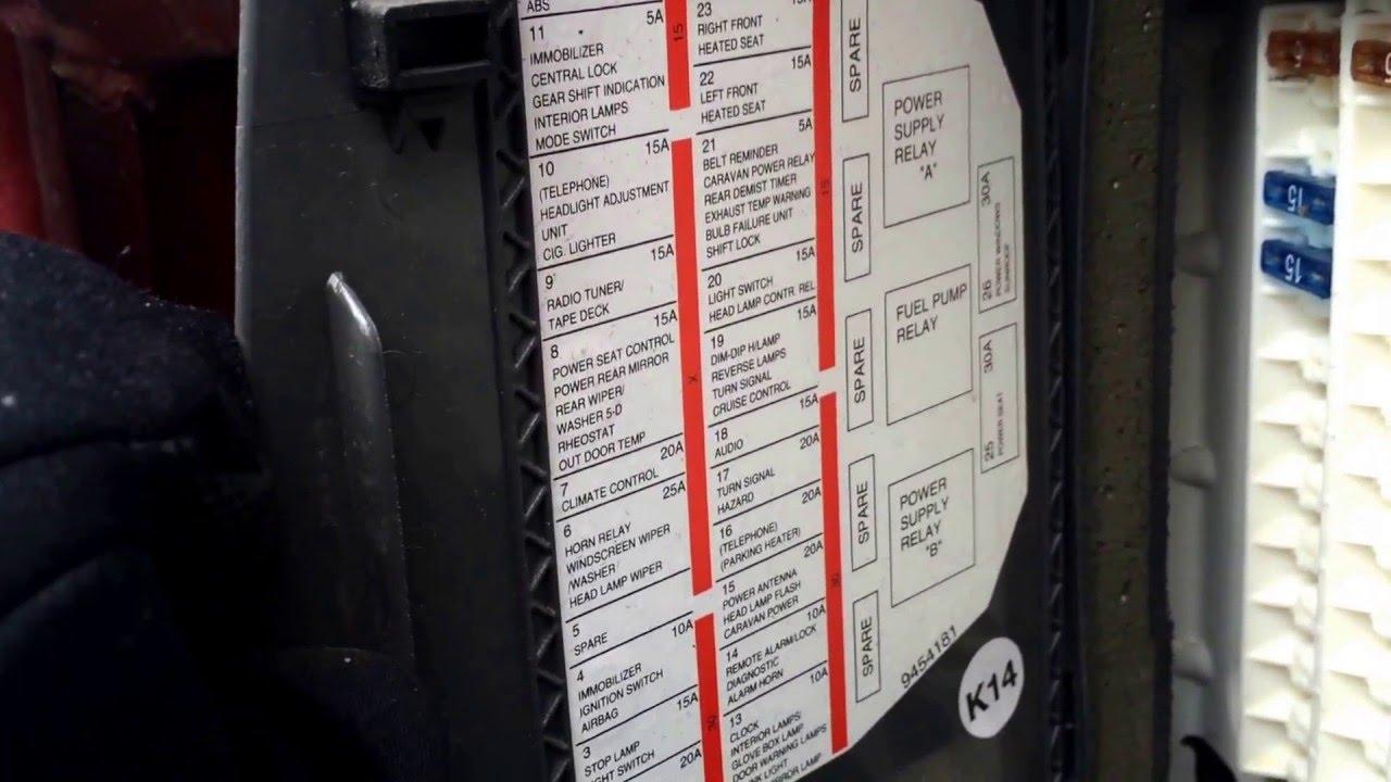 medium resolution of 2000 volvo truck fuse box wiring diagrams sapp 2000 volvo semi truck fuse box 2000 volvo truck fuse box