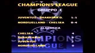 CHAMPIONS LEAGUE risultati e classifica