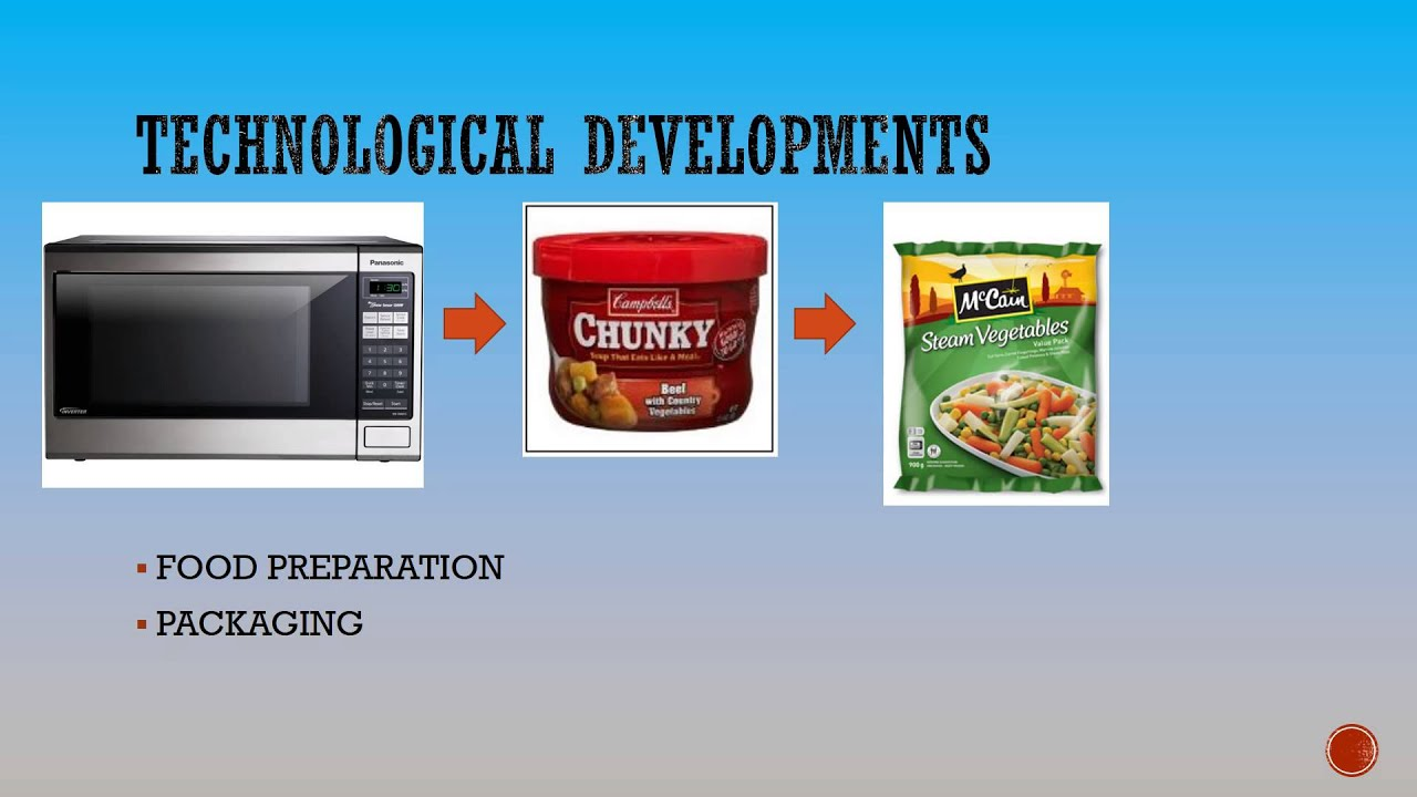 Food Product Development : Food product development reasons for new products
