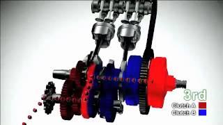 Как работает коробка передач с двойным сцеплением DCT (Dual Clutch Transmission) Honda VFR1200(Блог Валентина | Все о мотоциклах и квадроциклах - http://moto-svit.com/ Статья с видео: http://moto-svit.com/tehzona/korobka-peredach-s-dvojnym-..., 2014-05-14T17:43:30.000Z)
