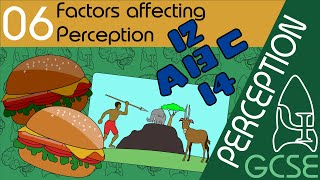 Factors affecting perception - Perception, GCSE Psychology [AQA]