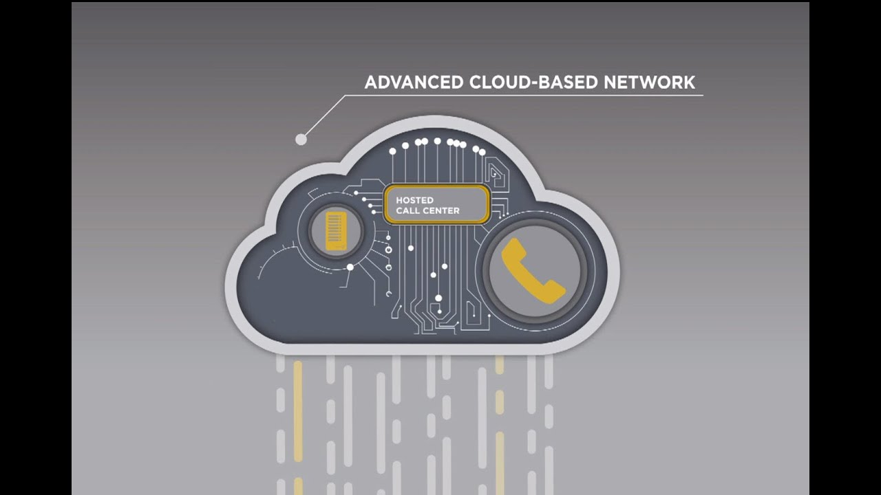 Learn about Hosted Call Center - Bright House Networks Enterprise ...