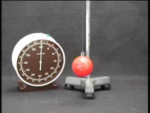Resultado de imagen de metodo cientifico pendulo