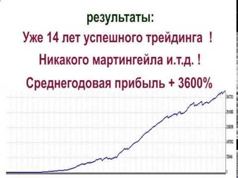 Торговля на форекс по свечам рентабельность майнинга криптовалюты