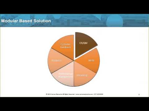 Workforce Optimization WFO Overview