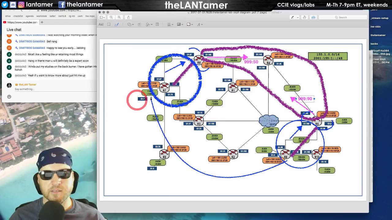 day 129 - BGP PE CE routing including site of origin