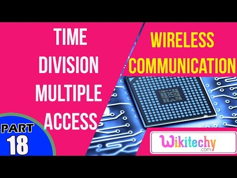 What is time division multiple access | Wireless Communication Interview Questions And Answers
