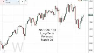 NASDAQ Index forecast for the week of March 28 2016, Technical Analysis