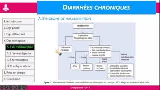 diarrhées chroniques PARTIE  : 01