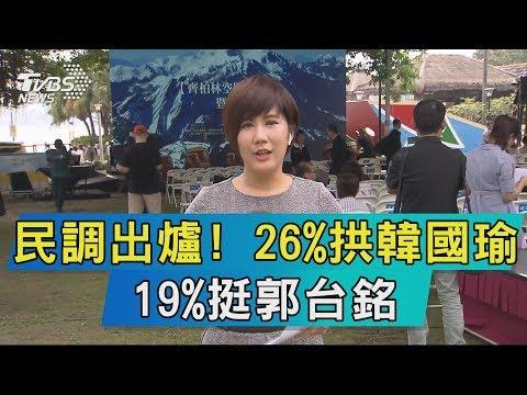 【說政治】民調出爐! 26%拱韓國瑜 19%挺郭台銘