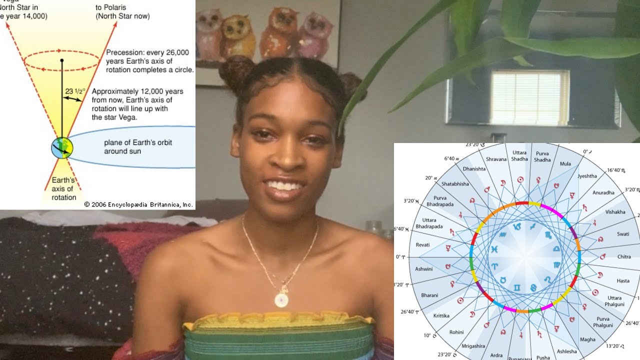 Download TROPICAL VS SIDEREAL ASTROLOGY - what is a Nakshatra?