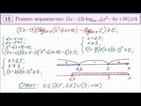 Экспонента, е в степени х - 1cov-