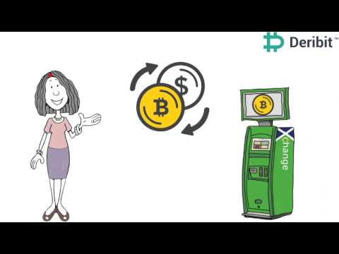Bitcoin Futures Basics - How to trade Futures on Deribit.com