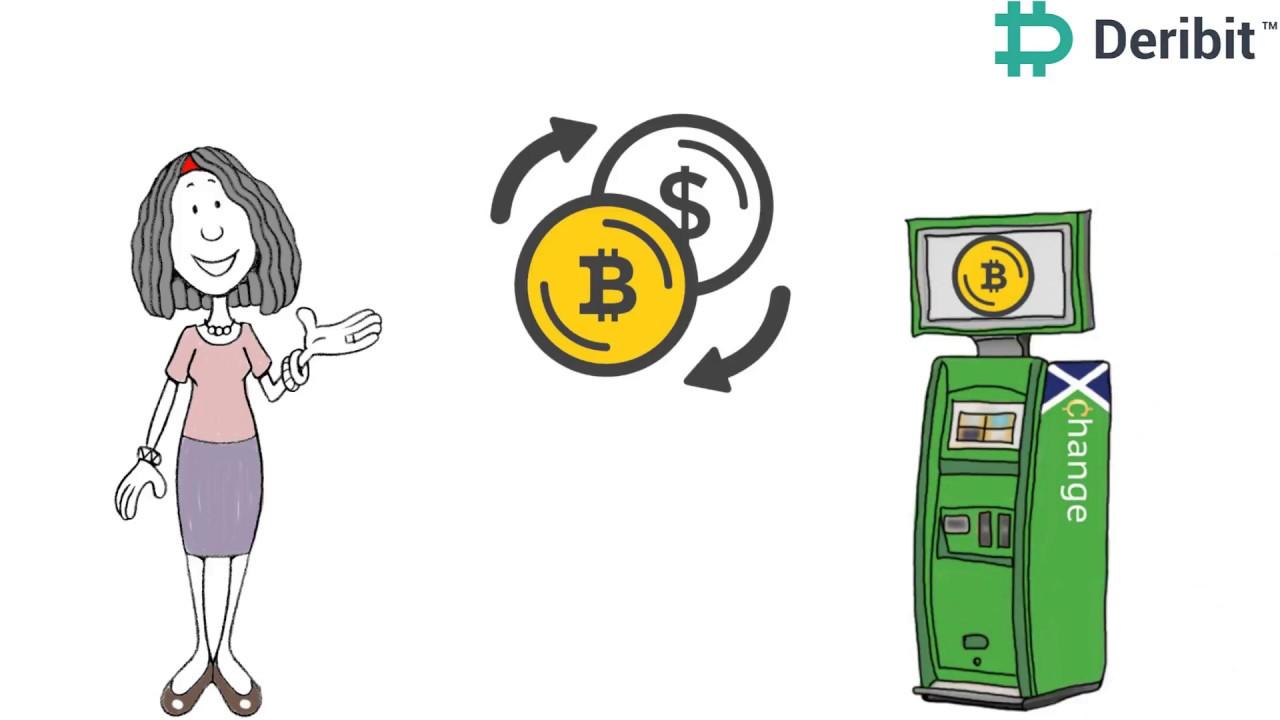 Hoe verdien je geld met beleggen?