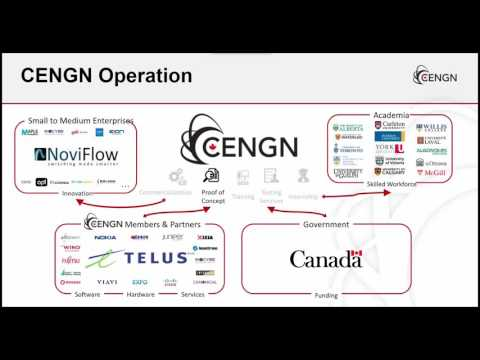 Integration of an Open-Source SDN Router in a Cloud Infrastructure