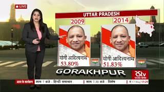 Rajyanama: Uttar Pradesh - Phase 7 Lok Sabha Polls 2019