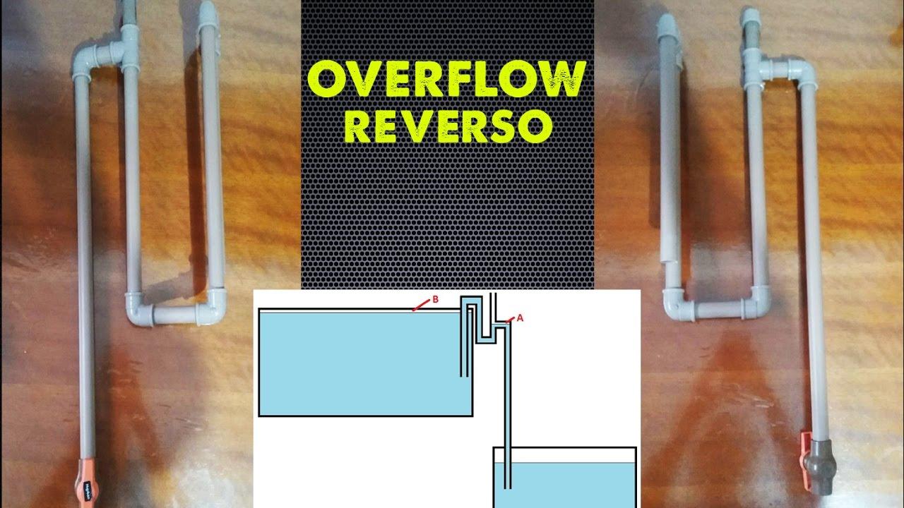 Como fazer um overflow