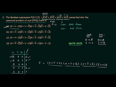boolean algebra research paper
