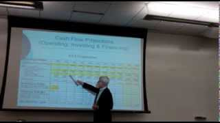 2014 GW Business Plan Competition Workshop: Financial Projections for your Startup