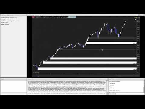 Supply and Demand Trading with Market Structure
