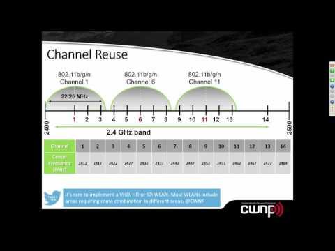 Understanding WLAN Capacity