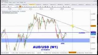 Formation Trading Forex - Rétrospectives sur des stratégies de trading de long terme
