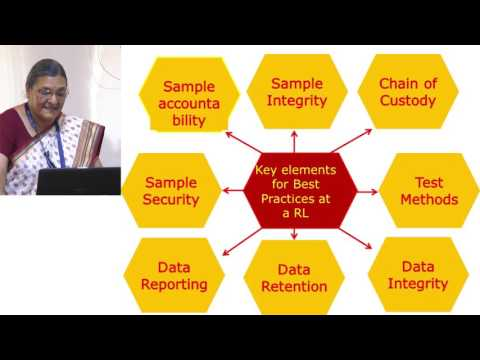 ILSI India: Testing for quality and Safety Parameters in Food as per FSSAI (Dr. Lalitha Gowda)