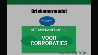 Het Driekamermodel voor corporaties