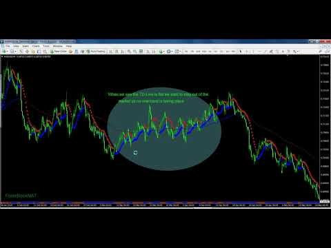 forex-system---forex-pip-taker-trading-system