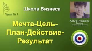 Школа Бизнеса Урок №1 Мечта Цель План Деиствие Результат ACLON Лукашова Ольга