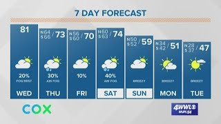 Payton's Wednesday Afternoon Forecast: Staying warm, but much colder next week