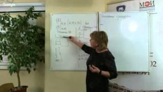 Информатика: Методика преподавания темы «Программы. Передача параметров»