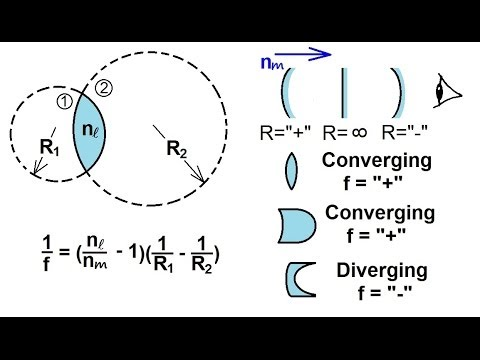 Physics - Optics 2 (1 of 15) The Thin Lens Equation: Intro