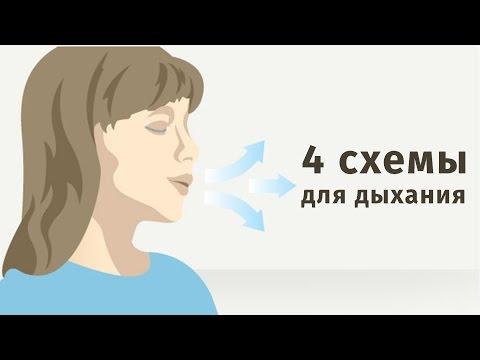 Упражнения для дыхания: 4 схемы