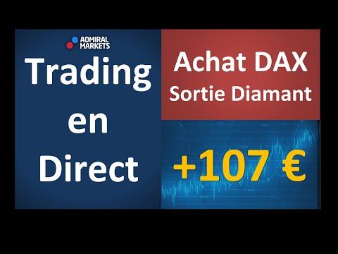 TRADING EN DIRECT & FORMATION ⏰ Bonjour CAC40 & DAX30 (18 Novembre 2020)