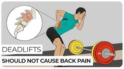 hqdefault - Lower Right Back Pain After Deadlifts