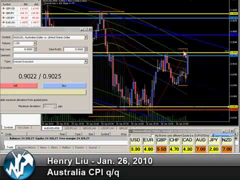 Forex friday closing time
