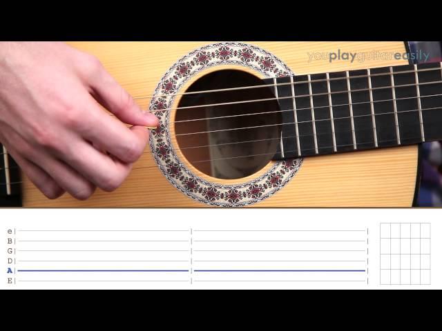 Как читать табулатуру - Струны / How to read tabs - Strings