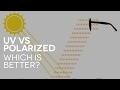 What are the differences between UV and Polarized sunglasses? | Q&A #2