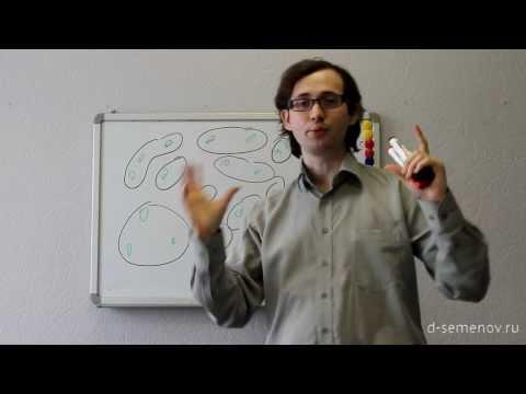 Секреты [интернет маркетинга] - Принцип множественных точек входа