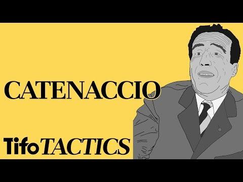 Tactics Explained | Catenaccio