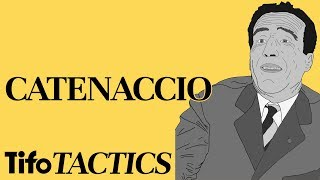 Catenaccio explained