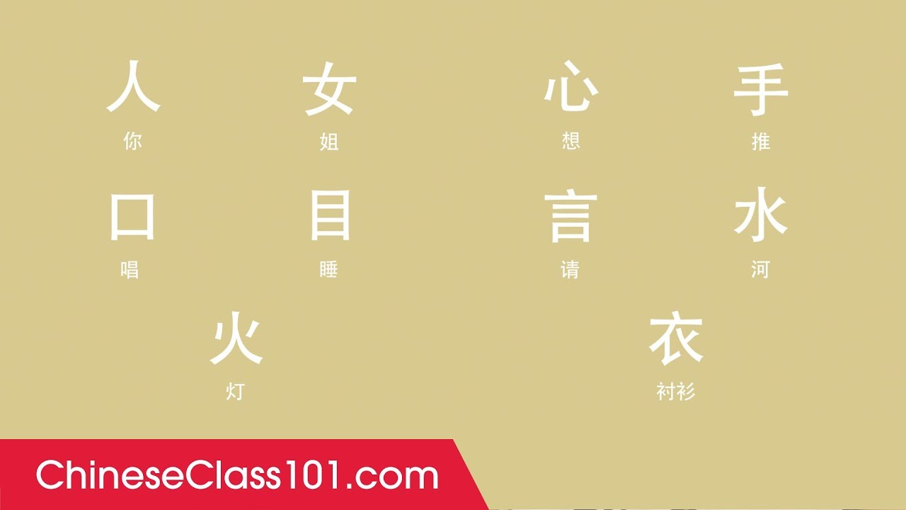 Learn ALL Chinese Alphabet in 24 Seconds - How to Read and Write Chinese
