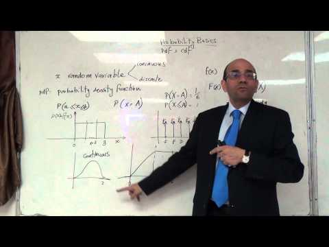 Probability Basics II: The Cumulative Distribution Function (cdf), 2/3/2015